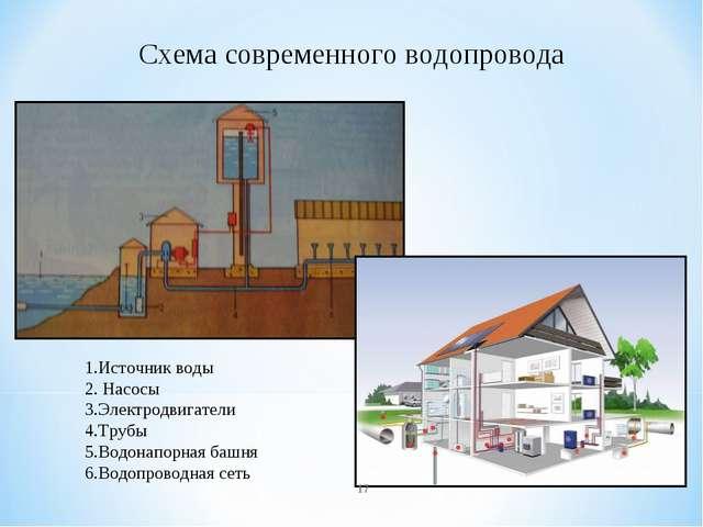 Схема современного водопровода 1.Источник воды 2. Насосы 3.Электродвигатели 4...