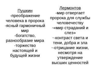 Пушкин -преображение человека в пророка -ясный гармоничный мир -богатство, ра