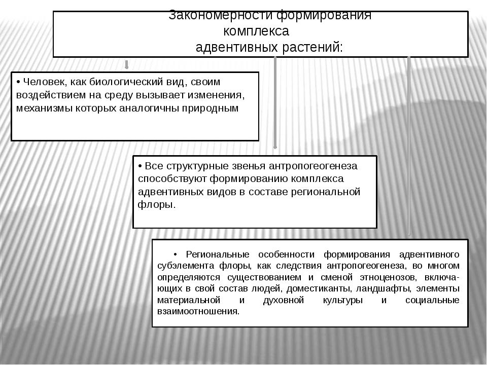 Закономерности формирования комплекса адвентивных растений: • Человек, как б...