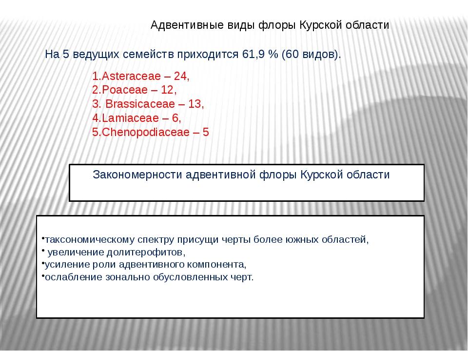 Адвентивные виды флоры Курской области На 5 ведущих семейств приходится 61,9...