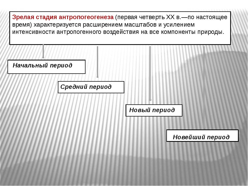 Зрелая стадия антропогеогенеза (первая четверть XX в.—по настоящее время) ха...