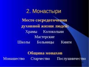 2. Монастыри Место сосредоточения духовной жизни людей: Храмы Колокольни Маст
