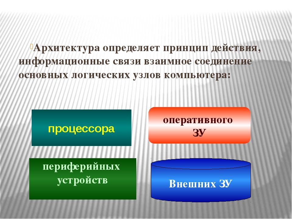 Архитектура определяет принцип действия, информационные связи взаимное соедин...