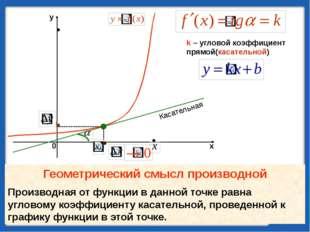 Алгоритм составления уравнения касательной к графику функции y = f(x) 1.Обо