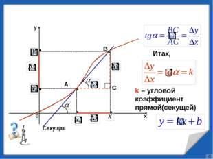 Геометрический смысл отношения при k – угловой коэффициент прямой(секущей) Се