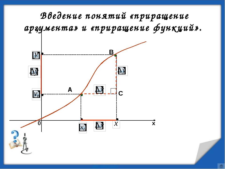 Определение 2: Разность y - y0 называют приращением функции.   Определен...