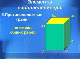 не имеют общих ребер 5.Противоположные грани Элементы параллелепипеда. А B C