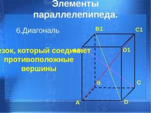 отрезок, который соединяет противоположные вершины 6.Диагональ Элементы парал