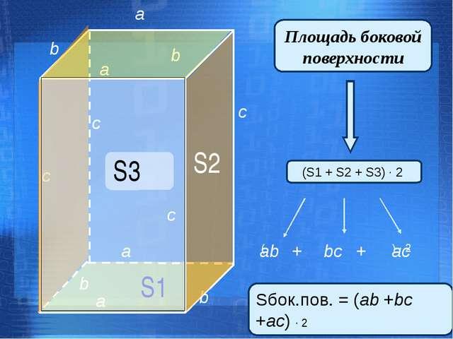 a c b a a a b b b c c c S2 S1 (S1 + S2 + S3) · 2 Площадь боковой поверхности...