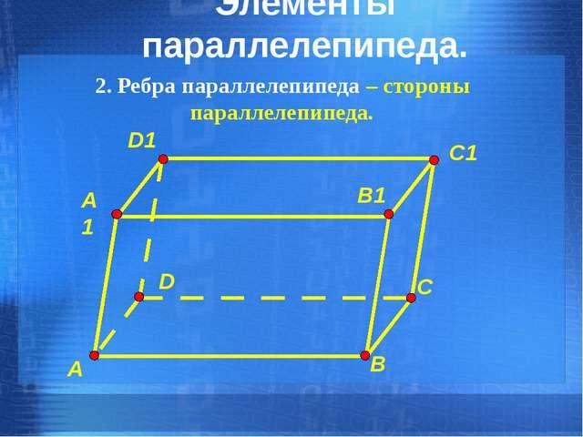 2. Ребра параллелепипеда – стороны параллелепипеда. Элементы параллелепипеда....