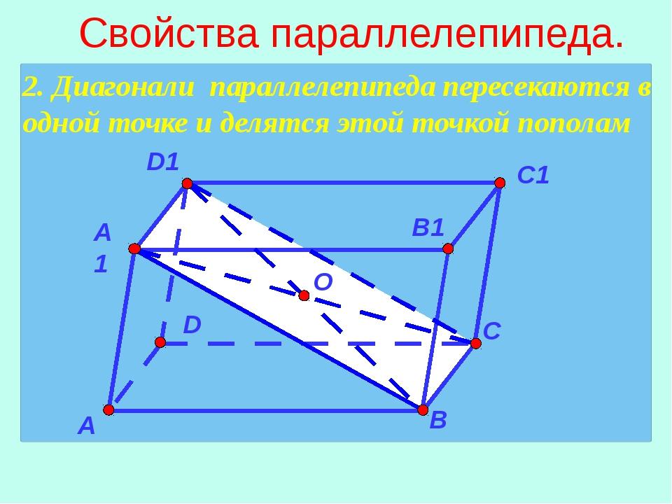2. Диагонали параллелепипеда пересекаются в одной точке и делятся этой точко...