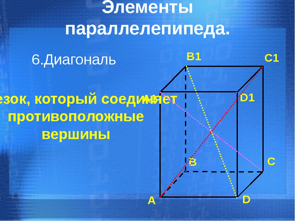 отрезок, который соединяет противоположные вершины 6.Диагональ Элементы парал...