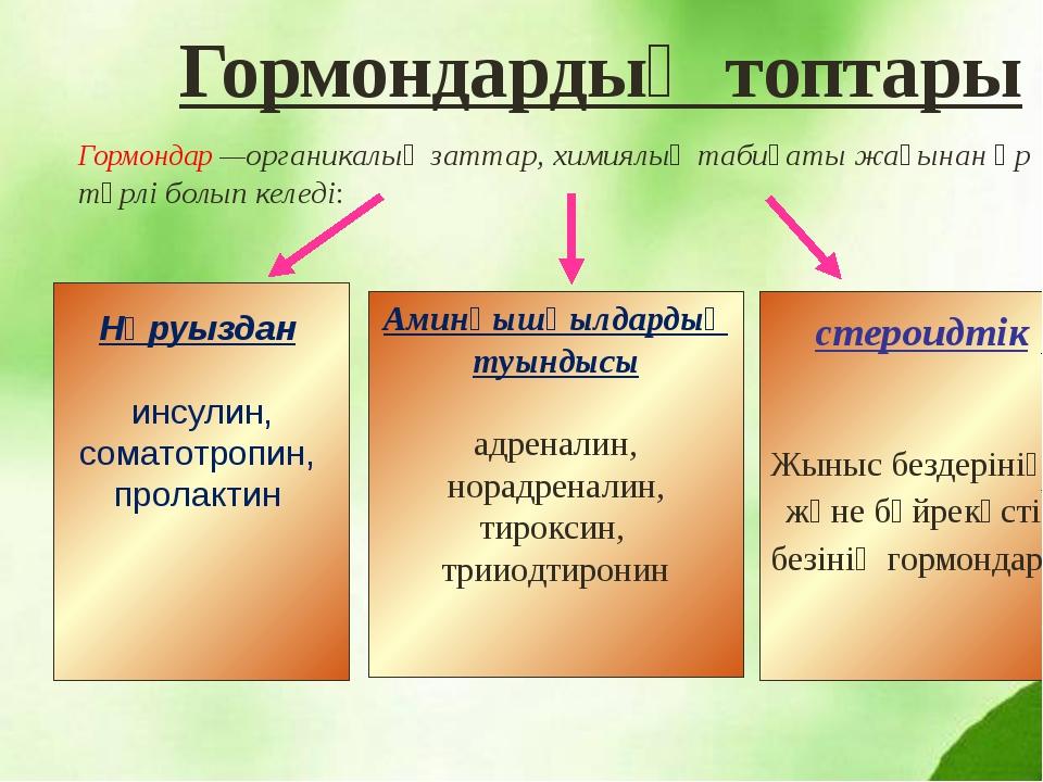 Гормондардың топтары Гормондар —органикалық заттар, химиялық табиғаты жағынан...