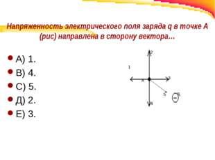 Напряженность электрического поля заряда q в точке А (рис) направлена в сторо