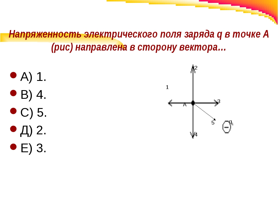 Напряженность электрического поля заряда q в точке А (рис) направлена в сторо...
