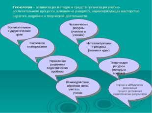 Технология – оптимизация методов и средств организации учебно-воспитательного
