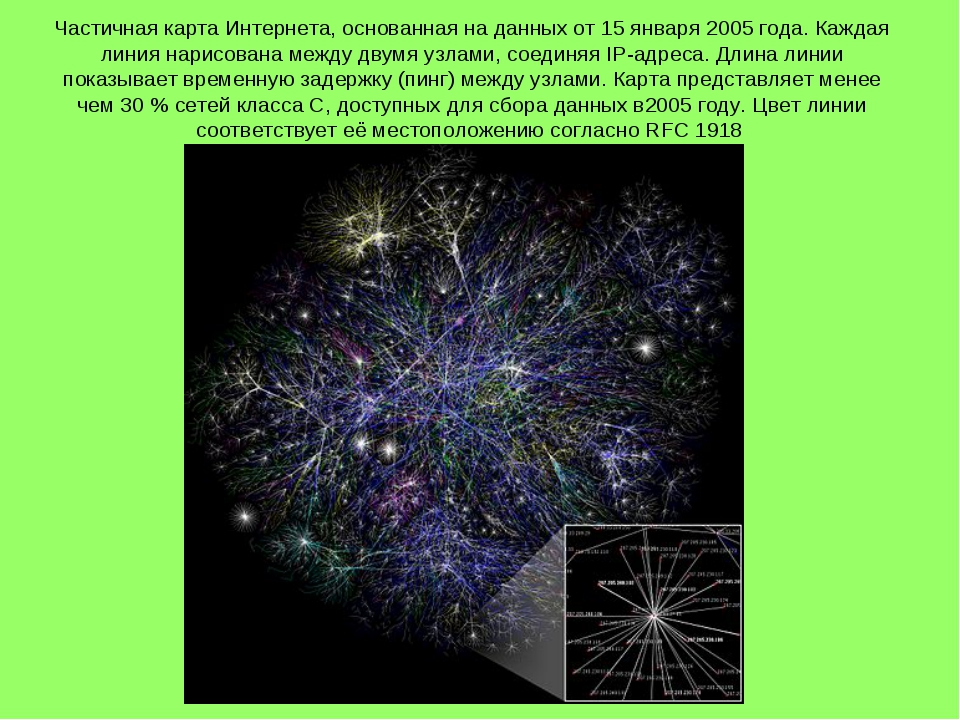 Частичная карта Интернета, основанная на данных от 15 января 2005 года. Кажд...