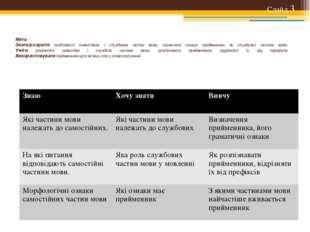 Мета: Знати/розуміти особливості самостійних і службових частин мови, грамат