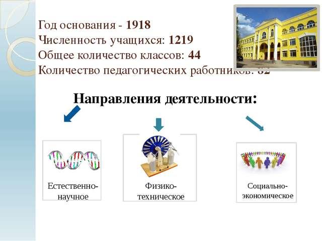 Год основания - 1918 Численность учащихся: 1219 Общее количество классов: 44...