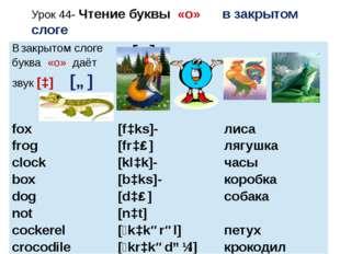 Урок 44- Чтение буквы «o» в закрытом слоге Взакрытом слоге буква«o»даёт звук[
