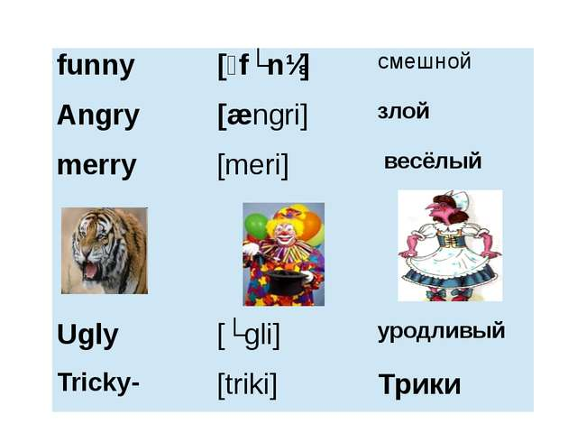 funny [ˊfʌnɪ] смешной Angry [ængri] злой merry [meri] весёлый Ugly [ʌgli] уро...