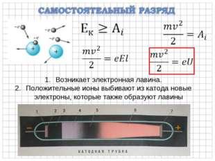 Возникает электронная лавина. Положительные ионы выбивают из катода новые эле
