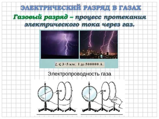 Электропроводность газа