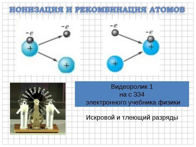 Искровой и тлеющий разряды Видеоролик 1 на с 334 электронного учебника физики