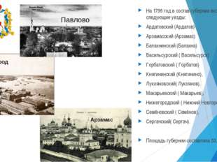 На 1796 год в состав губернии входили следующиеуезды: Ардатовский(Ардатов)