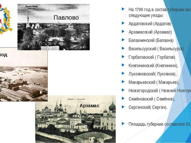 На 1796 год в состав губернии входили следующиеуезды: Ардатовский(Ардатов)...