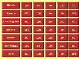 100 Деньги Производство Валюта Законы Рынок труда Банки Налоги 50 90 150 80 5