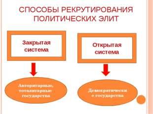 СПОСОБЫ РЕКРУТИРОВАНИЯ ПОЛИТИЧЕСКИХ ЭЛИТ Авторитарные, тоталитарные государст