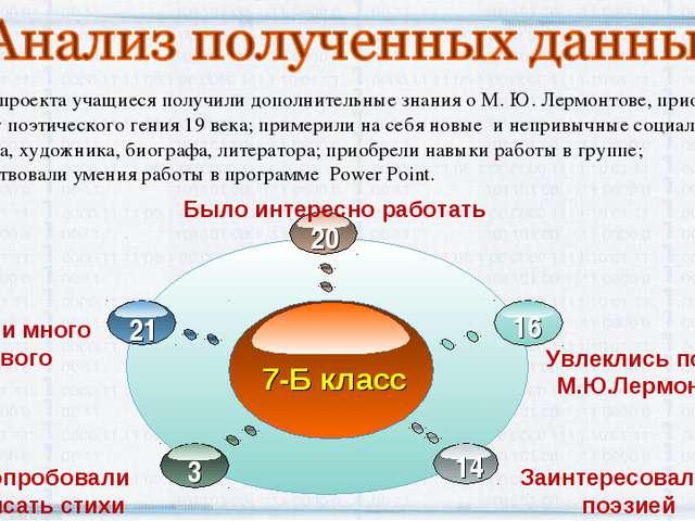 В ходе проекта учащиеся получили дополнительные знания о М. Ю. Лермонтове, п...