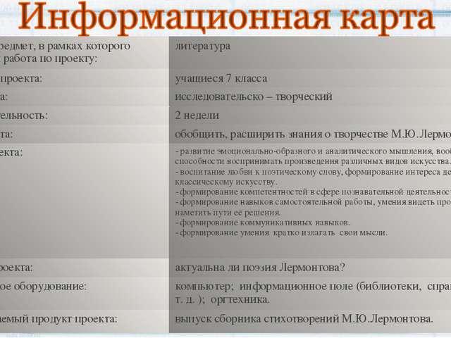 Учебный предмет, в рамках которого проводится работа по проекту:литература У...