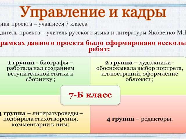 Участники проекта – учащиеся 7 класса. Руководитель проекта – учитель русског...