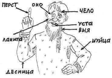 ЛИТЕРАТУРА Записи в рубрике ЛИТЕРАТУРА Дневник Борис Нахапур…