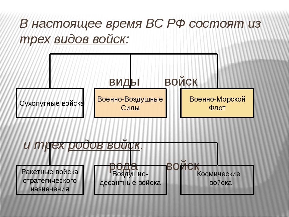 В настоящее время ВС РФ состоят из трех видов войск: виды войск и трех родов...