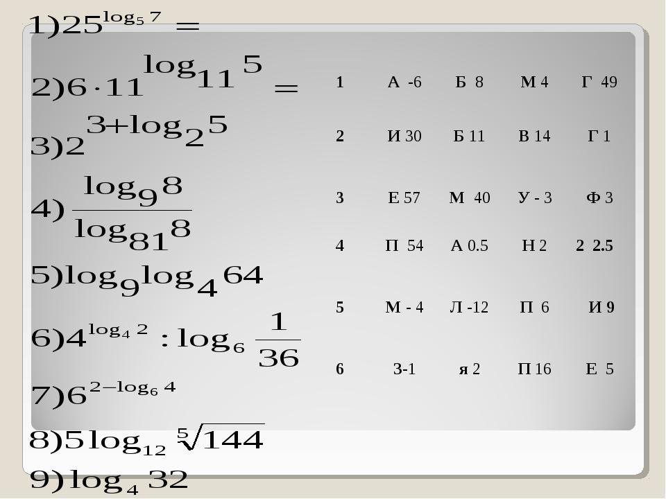 1 А -6 Б 8 М 4 Г 49 2 И 30 Б 11 В 14 Г 1 3 Е 57 М 40 У - 3 Ф 3 4...