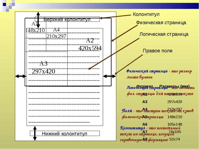 Параметры страницы Microsoft Word -------------------------------------------...