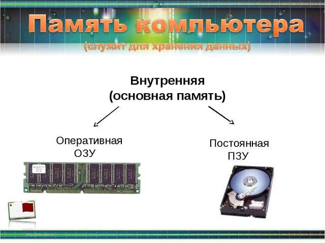 Внутренняя (основная память) Оперативная ОЗУ Постоянная ПЗУ