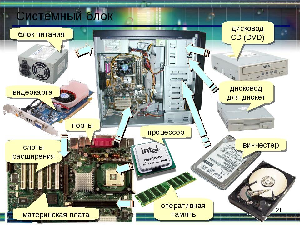 * Системный блок блок питания видеокарта порты слоты расширения материнская п...