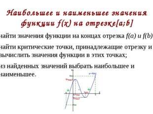 Наибольшее и наименьшее значения функции f(x) на отрезке[a;b] найти значения