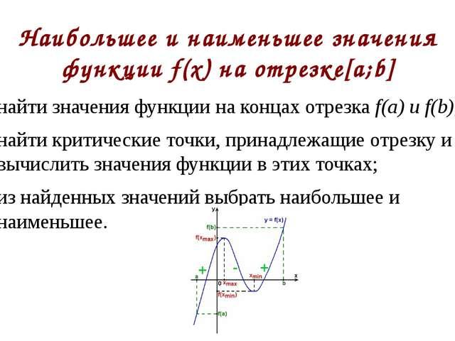 Наибольшее и наименьшее значения функции f(x) на отрезке[a;b] найти значения...