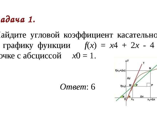 Задача 1. Найдите угловой коэффициент касательной к графику функции  f(x) =...