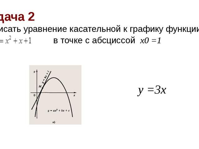 Задача 2 Написать уравнение касательной к графику функции в точке с абсциссой...
