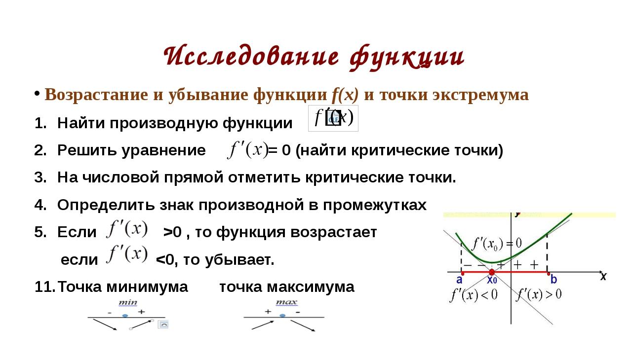 Исследование функции Возрастание и убывание функции f(x) и точки экстремума Н...