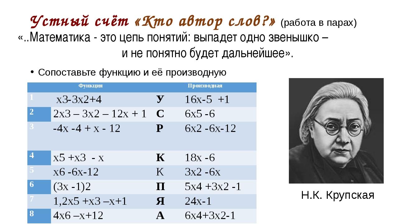 Устный счёт «Кто автор слов?» (работа в парах) Сопоставьте функцию и её произ...