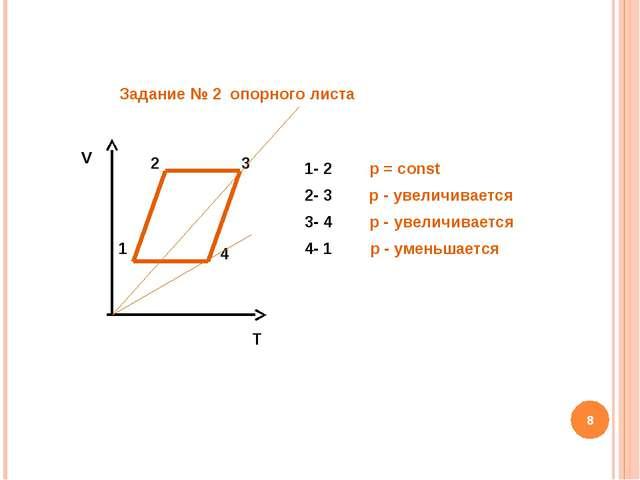 Задание № 2 опорного листа V T 1- 2 4- 1 3- 4 2- 3 1 2 3 4 p = const p - увел...