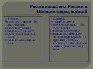 Россия: Численность армии - 200 тыс. человек Слабое вооружение Слабая боегото