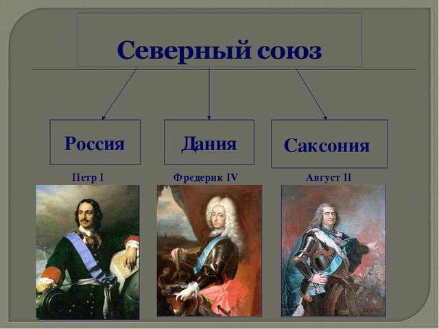 Россия Дания Саксония Петр I Фредерик IV Август II